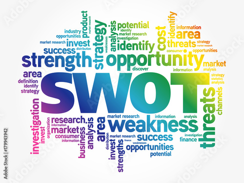 Swot business word cloud background presentation diagram analysis swot business word cloud background presentation diagram analysis strategy ccuart Gallery