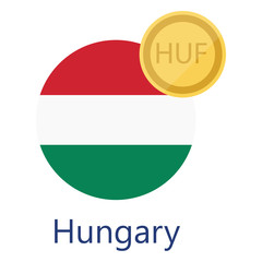 Hungarian flag and currency