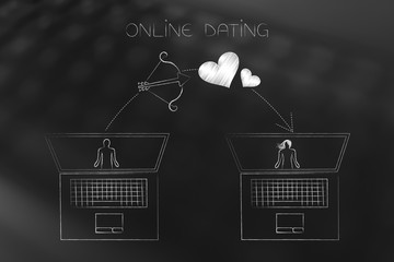 online dating laptops with profiles and lovehearts flying over them