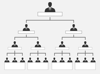 Corporate chart in business, organization hierarchy pyramid