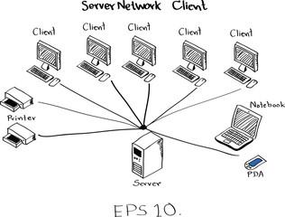 LAN Network Diagram Vector Illustrator Sketcked, EPS 10.