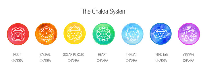 The Chakra system for yoga, meditation, ayurveda - banner / background