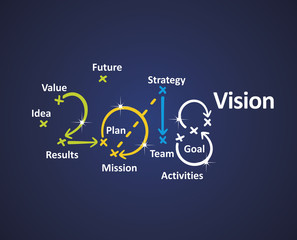 Vision 2018 blue background vector