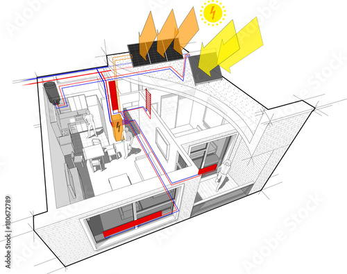 diagram of apartment with radiator heating and central heating pipes ...