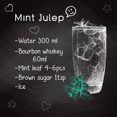 Simple recipe for an alcoholic cocktail Mint Julep. Drawing chalk on a blackboard. Vector illustration of a sketch style.