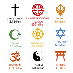 Vector illustration. World religious signs and symbols collection in colour with inscriptions and statistics of amoung number of adherents of religion
