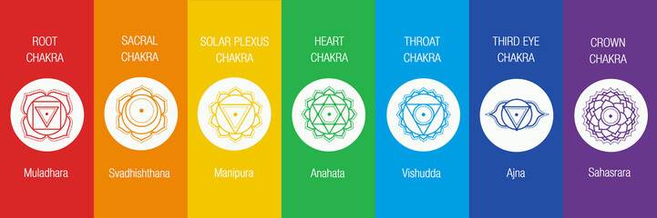 The chakra system - for yoga, meditation, ayurveda