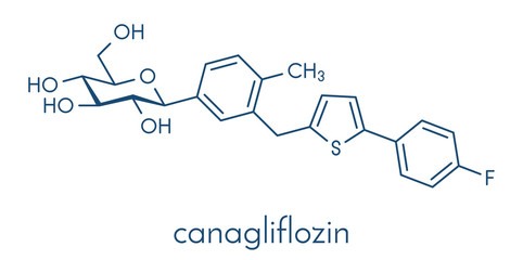Canagliflozin diabetes drug molecule. SGLT2 inhibitor used in treatment of type II diabetes. Skeletal formula.