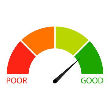 Credit rating indicator
