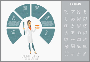 Dentistry infographic template, elements and icons. Infograph includes customizable circular diagram, line icon set with dentist tools, dental care, tooth decay, teeth health, medicine chest etc.