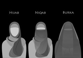 arabic muslim woman, Type of clothing Hijab, Niqab, Burka. Vector illustration