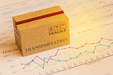 Small cardboard box with printed words for transportation. This type of financial charts include stacks of bar compare between the expansion of export business to plan marketing or finance.