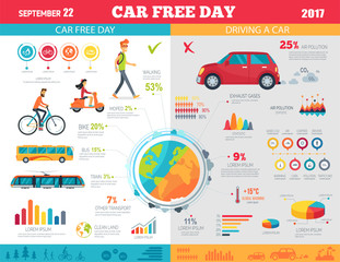 Car Free Day on September 22 Infographic Poster