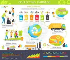 Collecting Garbage Infographic Poster with Steps