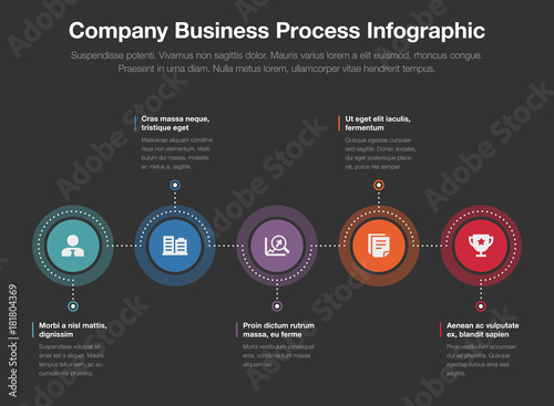 Company Business Process Template Isolated On Dark Background