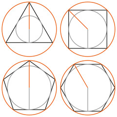Circle and polygon.  Circle inscribed in a polygon. Circle escribed in a polygon.