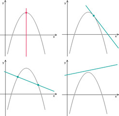 Parabola and line. Quadratic function, linear function. Graphs on a white background.