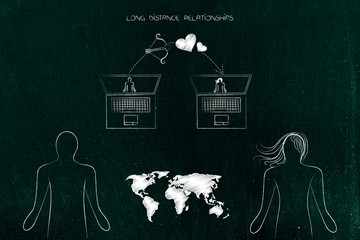 Long distance relationships world map in between couple and laptops with cupids bow and lovehearts