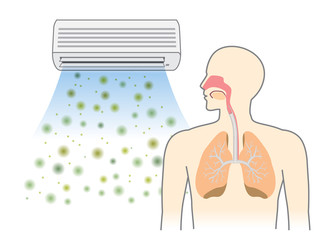 Dust and Dirt from air conditioner into human respiratory with breathing. Illustration about cause of allergy.