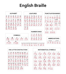 English version of Braille alphabet, numbers and punctuation. Vector illustration.