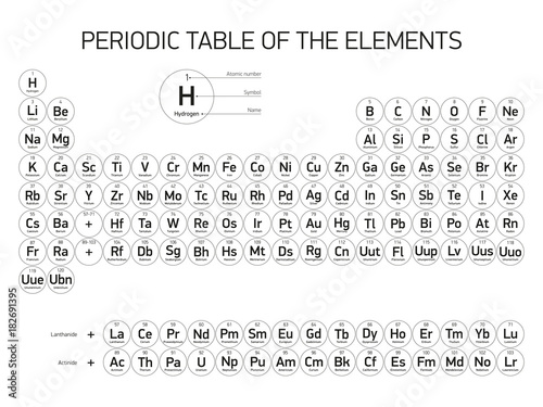 Periodic Table Of The Elements Vector Design Extended Version New