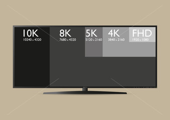 TV Screen Monitor Format