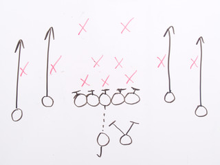 Football Play on White Board