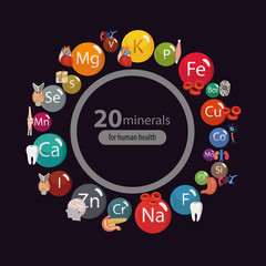 effect of minerals