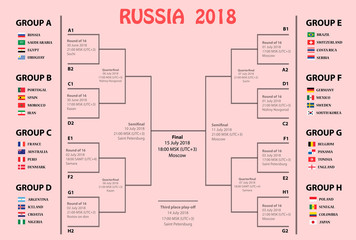 Football Tournament in Russia 2018, tournament scheme with game schedule. Football Cup in Russia, group stage and road to final, tournament scheme with schedule, all countries after the draw