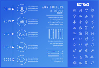 Agriculture timeline infographic template, elements and icons. Infograph includes options with years, line icon set with agriculture organic food, farm animal, agricultural business, farming tools etc