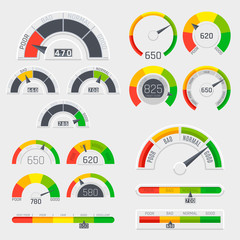 Credit score indicators with color levels from poor to good. Gauges with measuring scale vector set