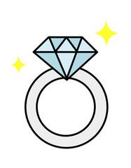 指輪(色、輝き)