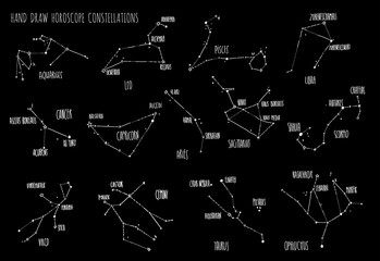Hand draw Horoscope constellations, all Zodiac signs with line and dots with name of main stars. Collection of sketched zodiac constellation, thirteen of minimalistic elements, stars constellations