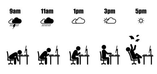 Abstract working hours life cycle from nine am to five pm concept in black stick figure sitting at office desk and weather icon style on white background