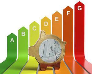 energieeffizienz  Geldmünze als Sparschwein
