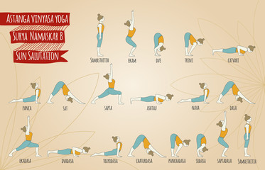Yoga exercise. Sun salutation sequence. Female practicing yoga poses.