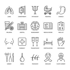 Hospital, medical flat line icons. Human organs, stomach, brain, flu, oncology, plastic surgery, psychology breast cancer Health care clinic thin linear signs