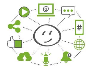Soziale Medien - gezeichneter Kopf mit social media icons