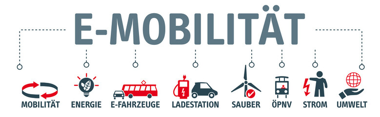 e-mobility Konzept mit Piktogrammen