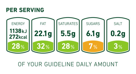 Nutrition facts label. Template for packaging