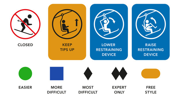 Ski lift, elevator manuals, trail difficulty levels signs