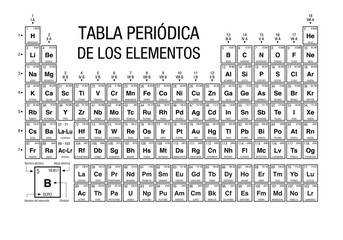 TABLA PERIODICA DE LOS ELEMENTOS -Periodic Table of Elements in Spanish language-  black and white with the 4 new elements included on November 28, 2016 by the IUPAC - Vector image