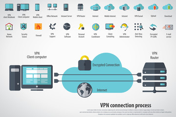 VPN concept - Virtual Private Network background with 24 VPN editable vector icons for video, mobile apps, Web sites and print projects.