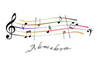 Spartito musicale A dime a dozen