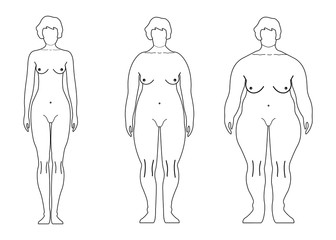 Fat European Women. Outline style. Human front side Silhouette. Isolated on White Background. Vector illustration