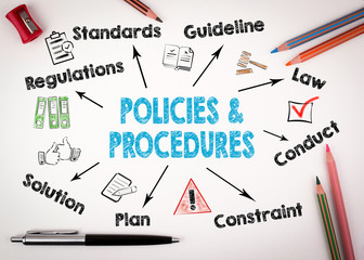 policies and procedures Concept. Chart with keywords and icons on white background.