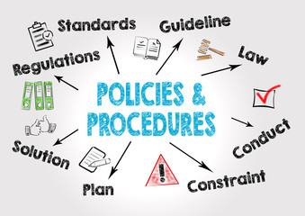 policies and procedures Concept. Chart with keywords and icons on gray background.
