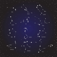 zodiac horoscope in cosmos background, group of zodiac star in galaxy, star constellation, vector illustration