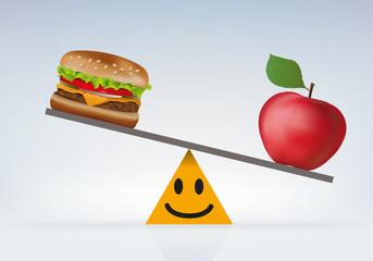 manger - manger sain - fastfood - concept - hamburger - manger sainement - régime - diète
