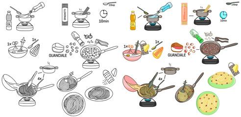 Recipe Pasta Carbonara (Spaghetti) DIY instruction including sketch